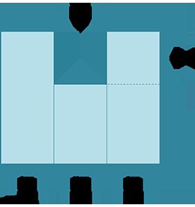 Abbildung 17